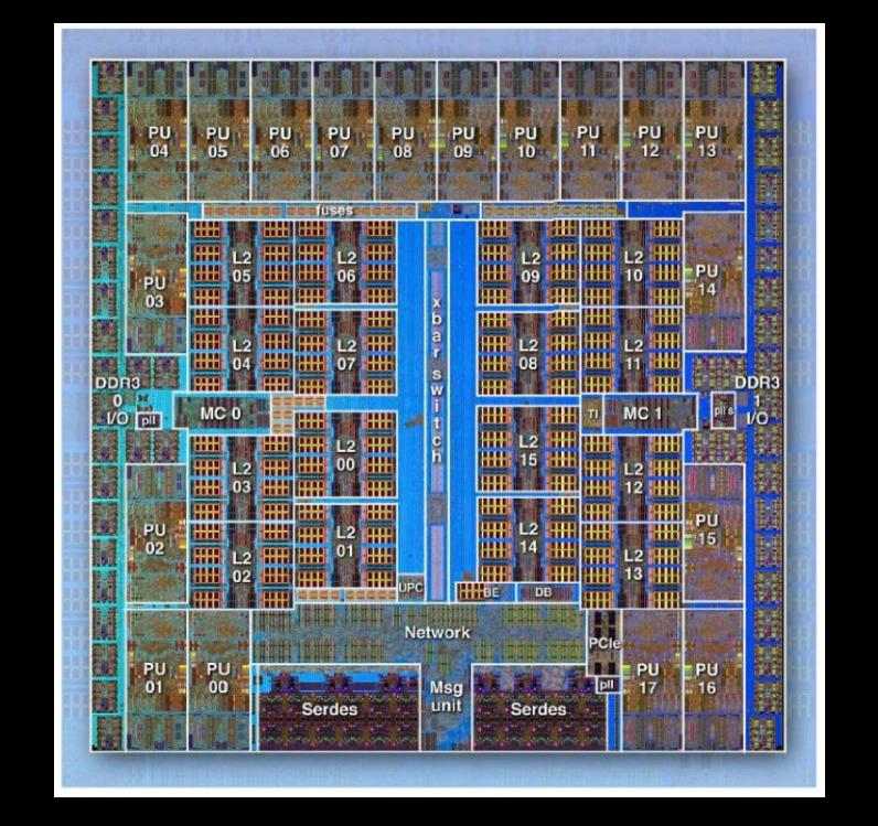 IBM BlueGene/Q procesor