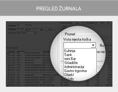 misH GAS - pregled zurnala