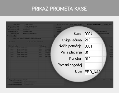 misH GAS - analiza prometa