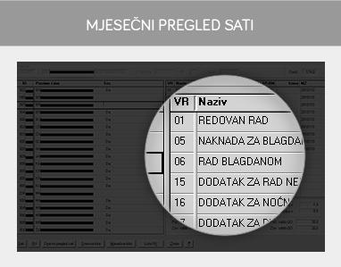 misH HRM - Mjesecni pregled sati