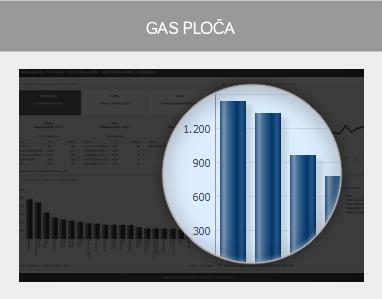 misH KPP - GAS ploča