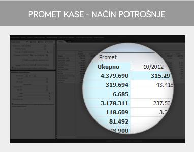 misH KPP - Promet kase