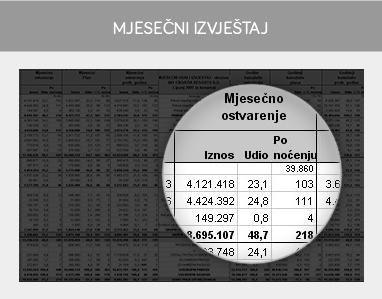 misH MIS - Mjesecni izvjestaj